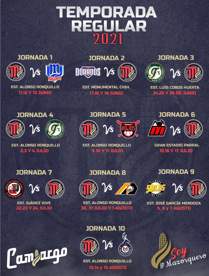 rol-regular-calendario-juegos-campeonato-beisbol-chihuahua-2021-mazorqueros-camargo