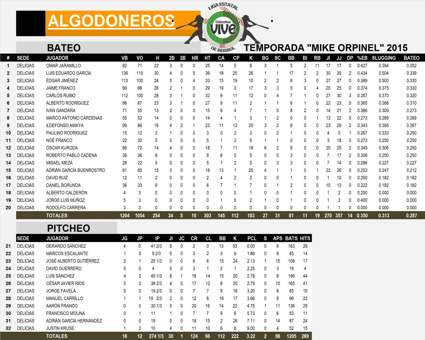 final_algodoneros_leb_2015_compressed