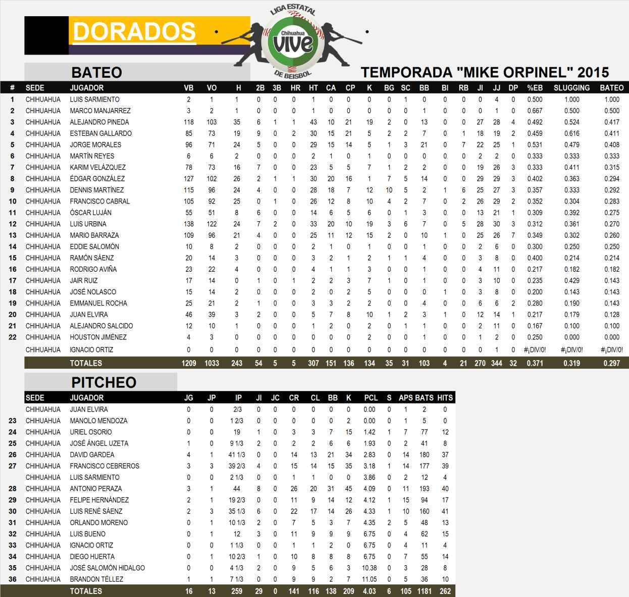 final_dorados_leb_2015_compressed