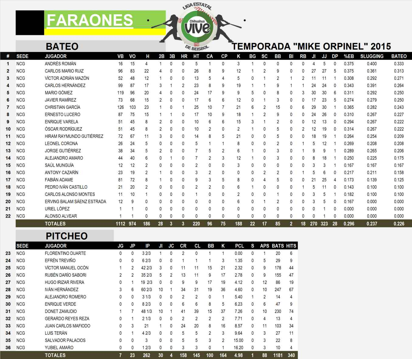 final_faraones_leb_2015_compressed