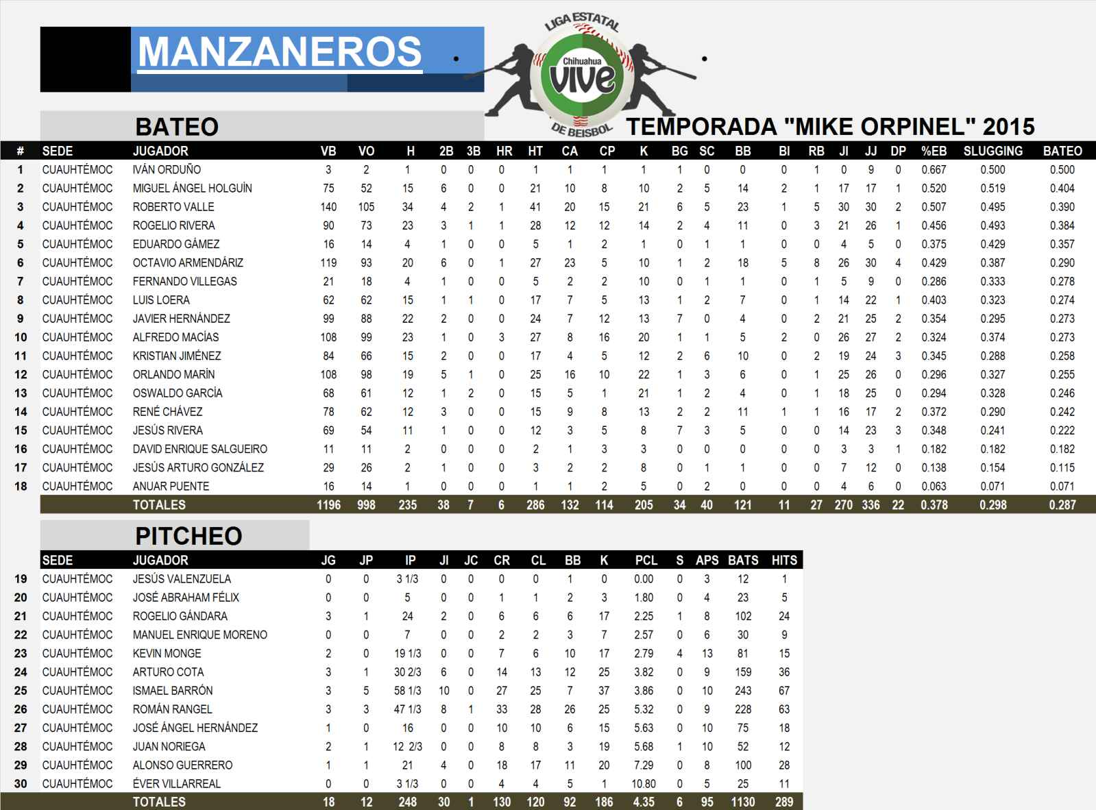 final_manzaneros_leb_2015_compressed