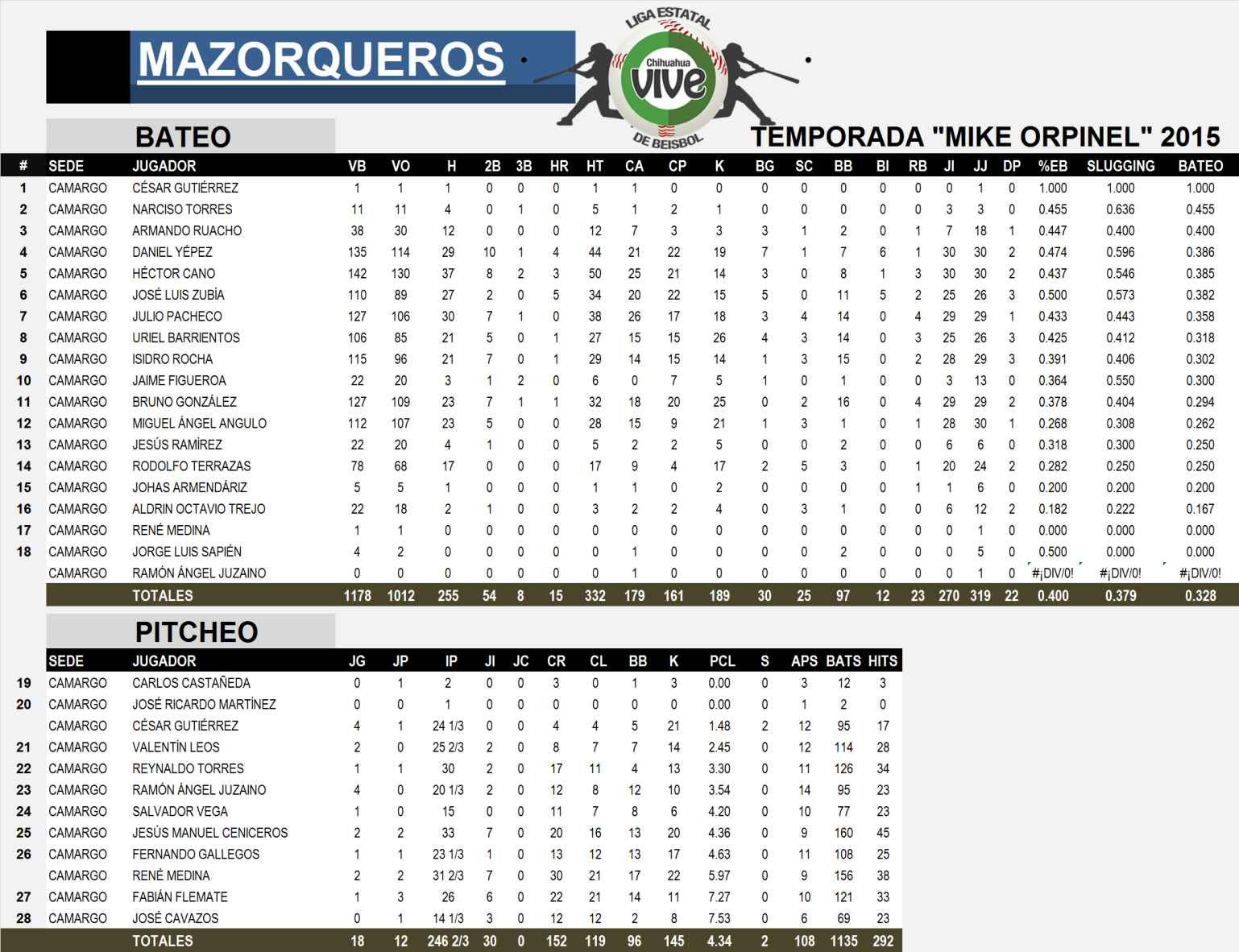 final_mazorqueros_leb_2015_compressed