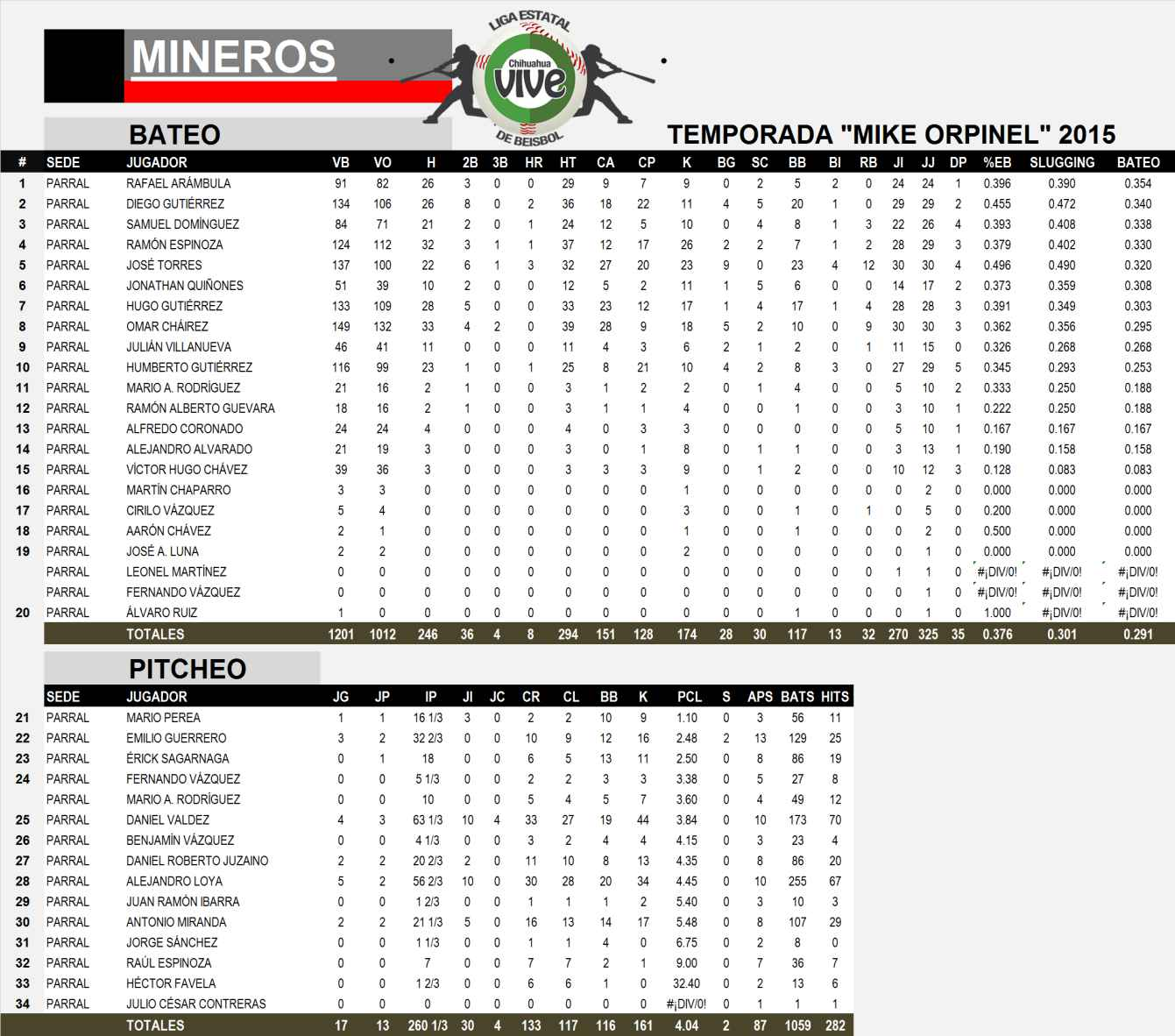 final_mineros_leb_2015_compressed