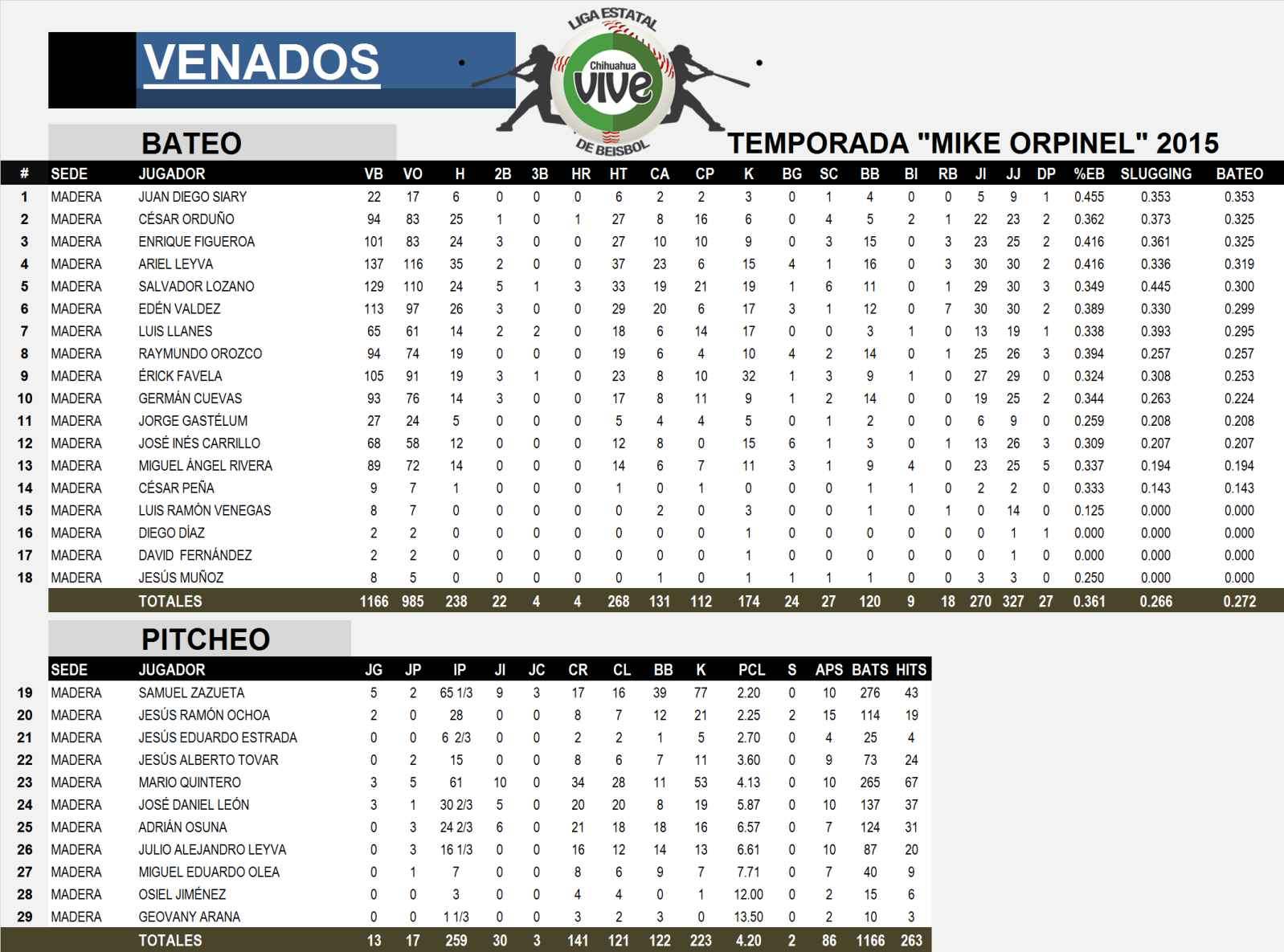 final_venados_leb_2015_compressed
