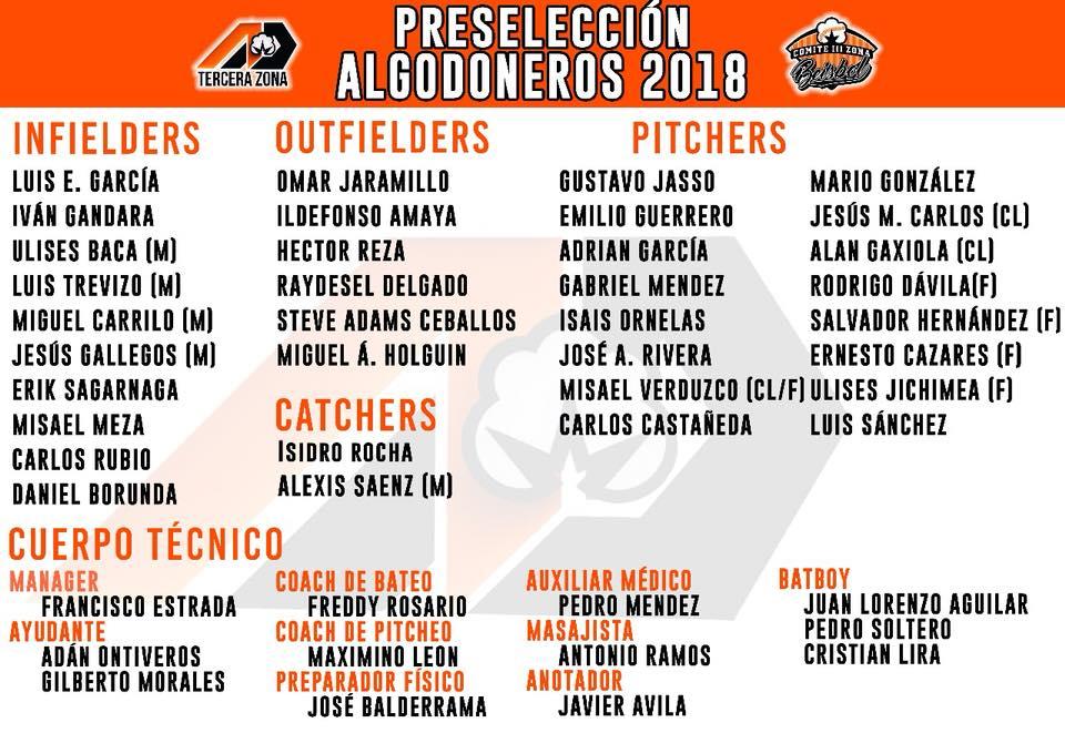 algodoneros delicias preseleccion 2018 beisbol chihuahua