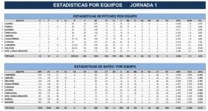 Estadísticas Primera Jornada – 2018