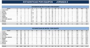 Estadísticas Sexta Jornada – 2018
