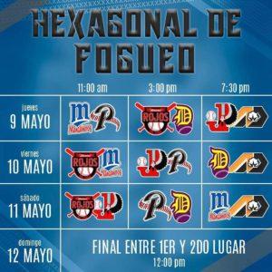 Hexagonal de Pretemporada 2019
