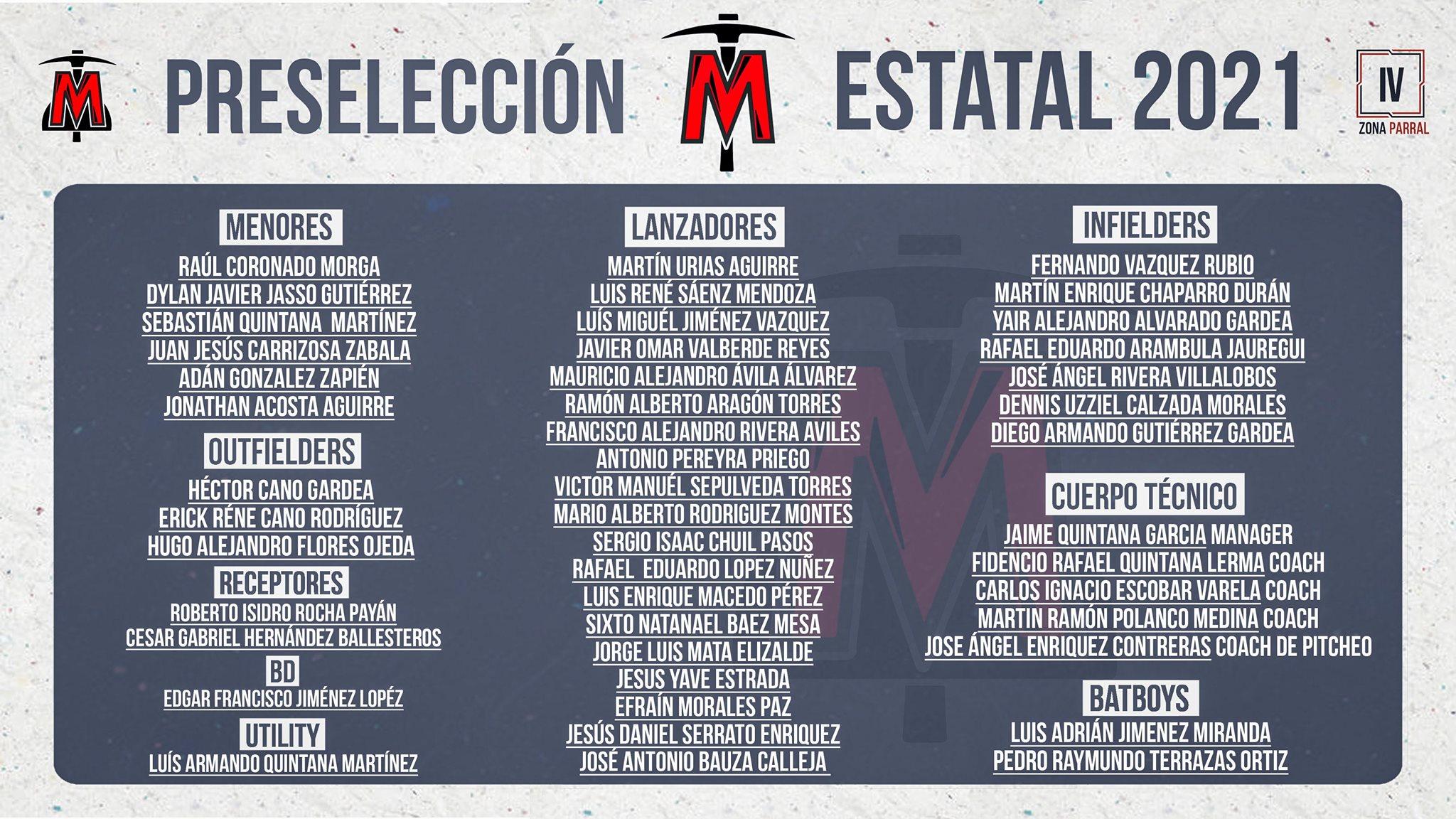 preseleccion-temporada-2021-campeonato-estatal-besibol-chihuahua-mineros-parral