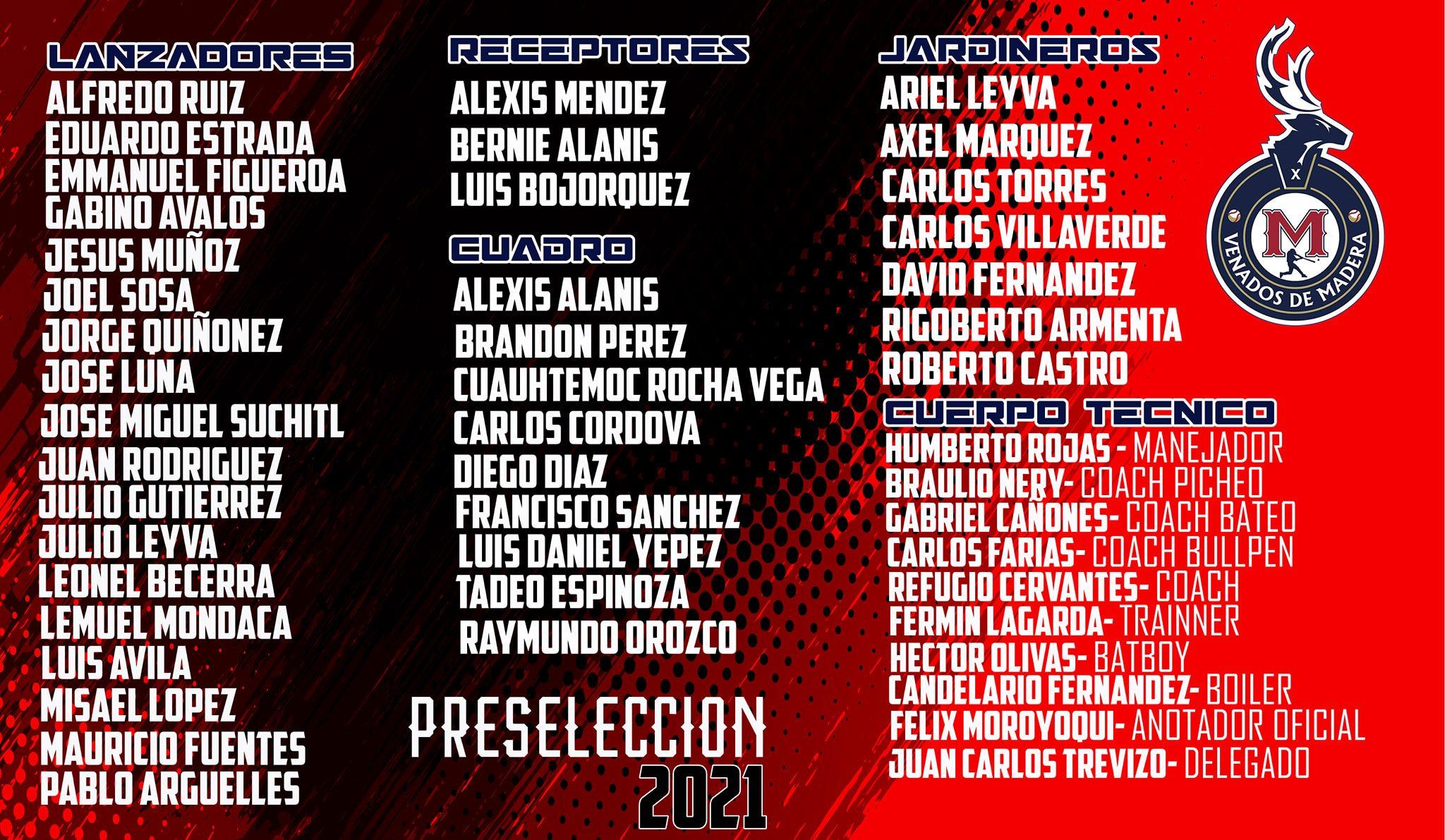 preseleccion-temporada-2021-campeonato-estatal-besibol-chihuahua-venados-madera