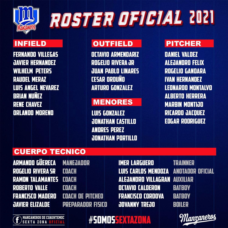 roster-temporada-2021-campeonato-estatal-besibol-chihuahua-manzaneros-cuauhtemoc