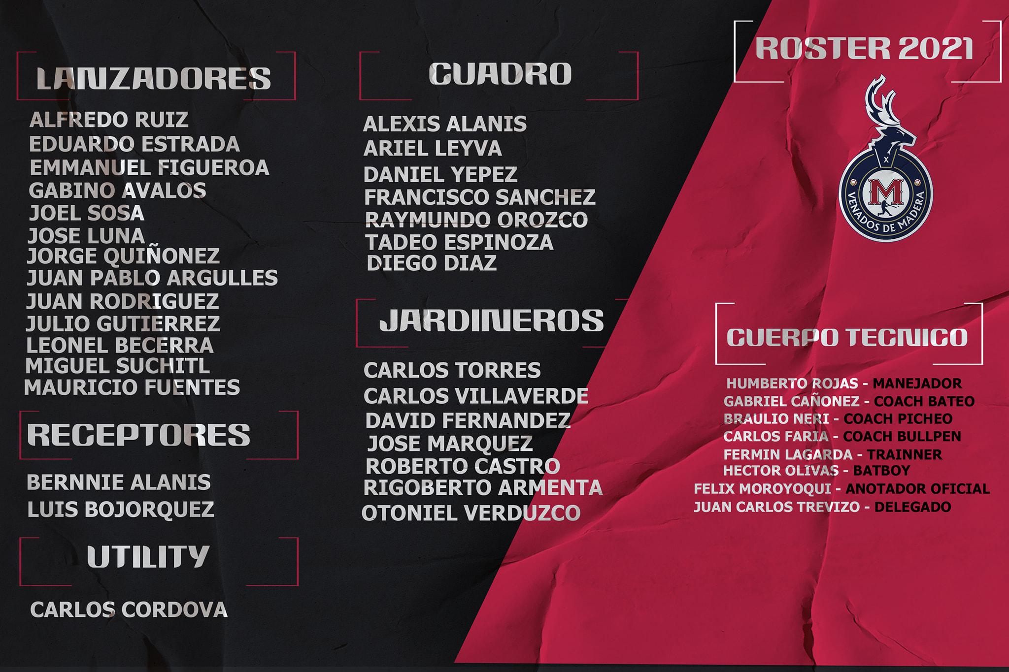 roster-temporada-2021-campeonato-estatal-besibol-chihuahua-venados-madera