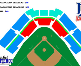 Estadio Cuauhtemoc Chihuahua