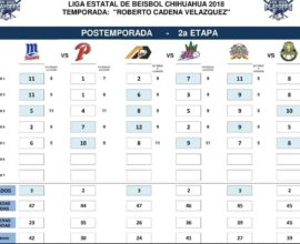 previo sexto juego criterio desempate mejor perdedor beisbol chihuahua