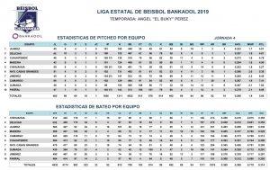 Estadísticas Cuarta Jornada – 2019
