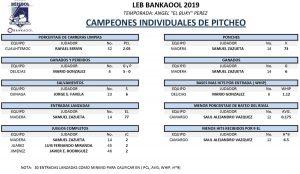 Estadísticas Décima Jornada – 2019